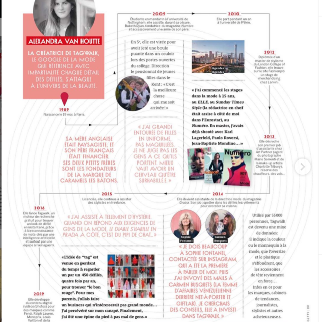Stylist Magazine - France